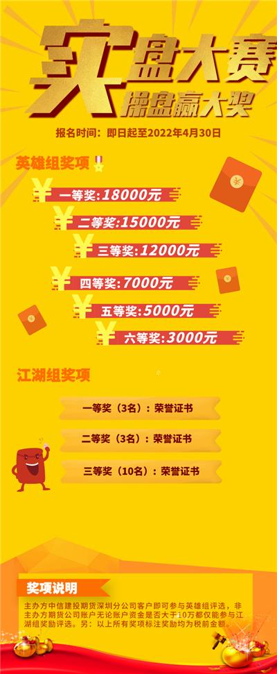 中信建投期货深圳分公司第六届实盘比赛奖品方案